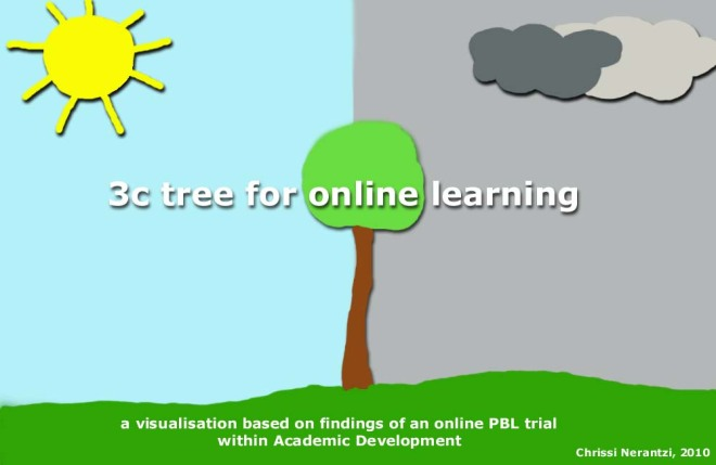 Once upon a time there was the 3c tree for online learning