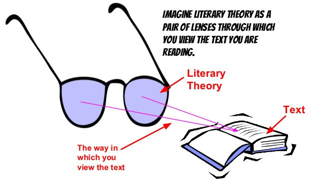 literary-criticism-4-638